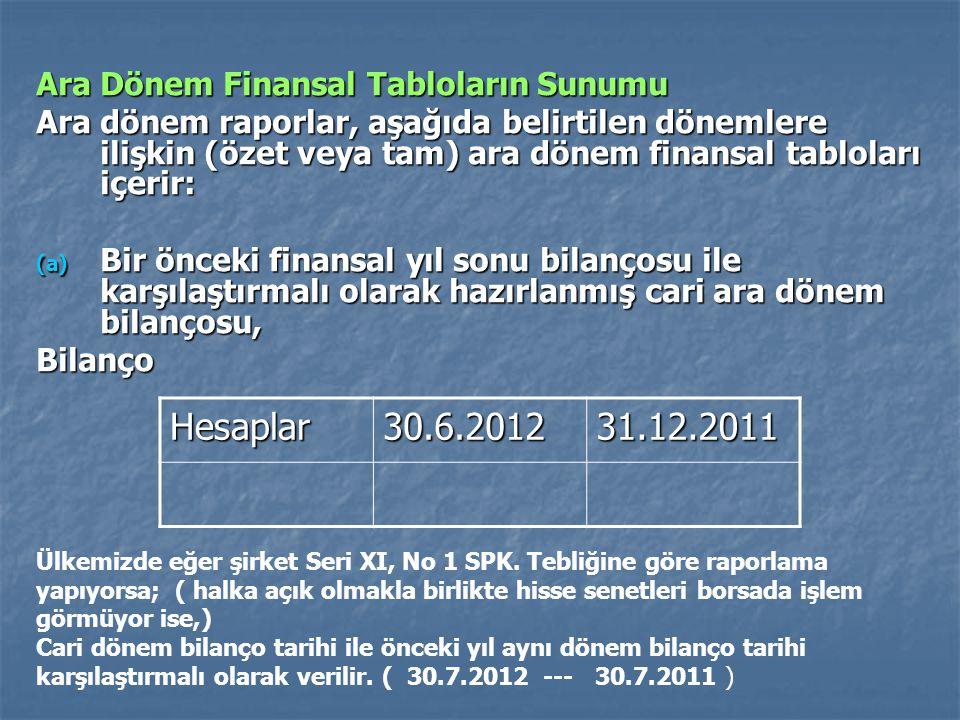 Hesaplar 30.6.2012 31.12.2011 Ara Dönem Finansal Tabloların Sunumu