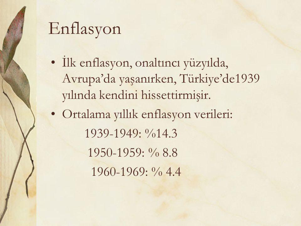 Enflasyon İlk enflasyon, onaltıncı yüzyılda, Avrupa'da yaşanırken, Türkiye'de1939 yılında kendini hissettirmişir.