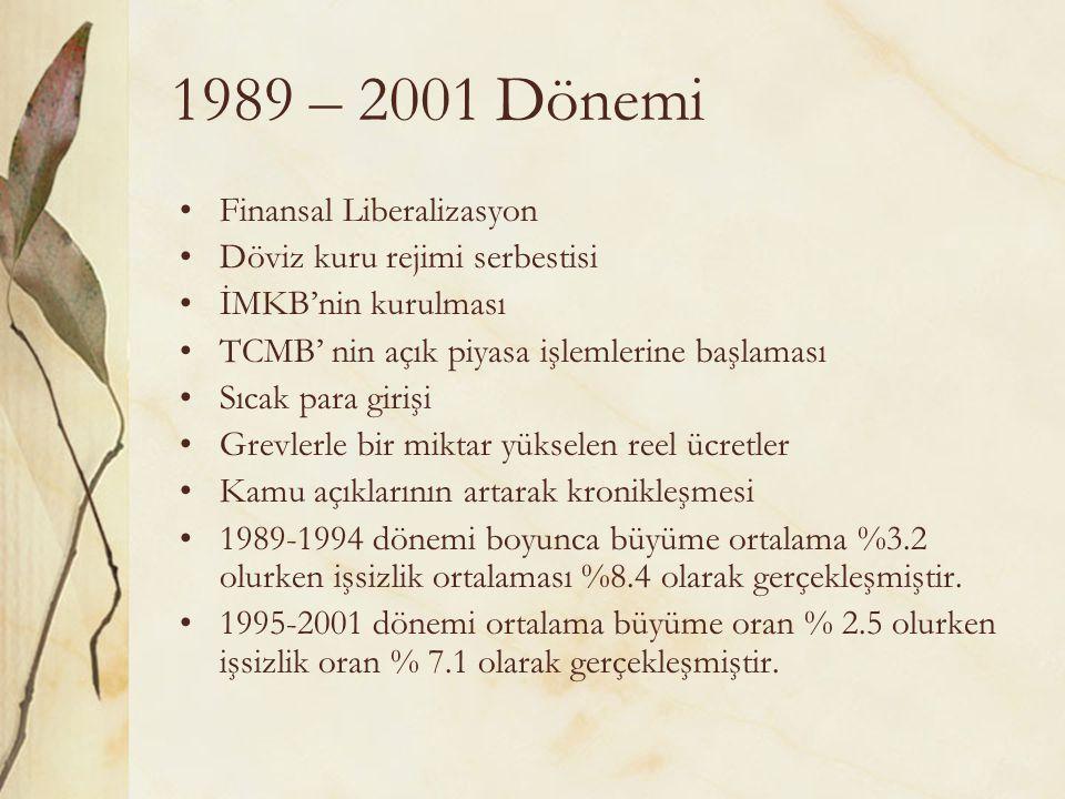 1989 – 2001 Dönemi Finansal Liberalizasyon