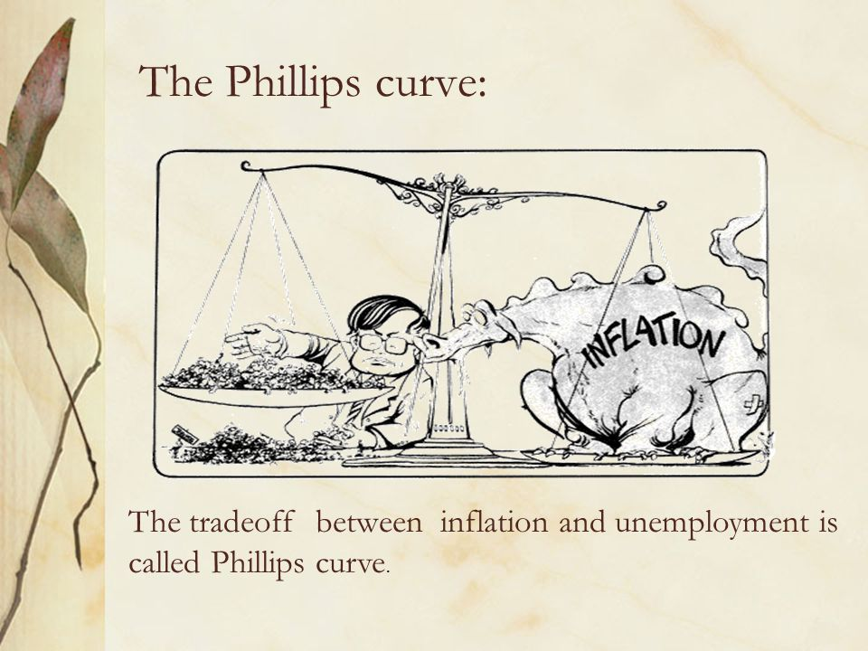 The Phillips curve: The tradeoff between inflation and unemployment is called Phillips curve.