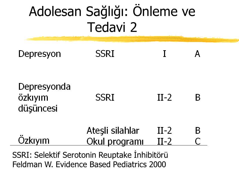 Adolesan Sağlığı: Önleme ve Tedavi 2
