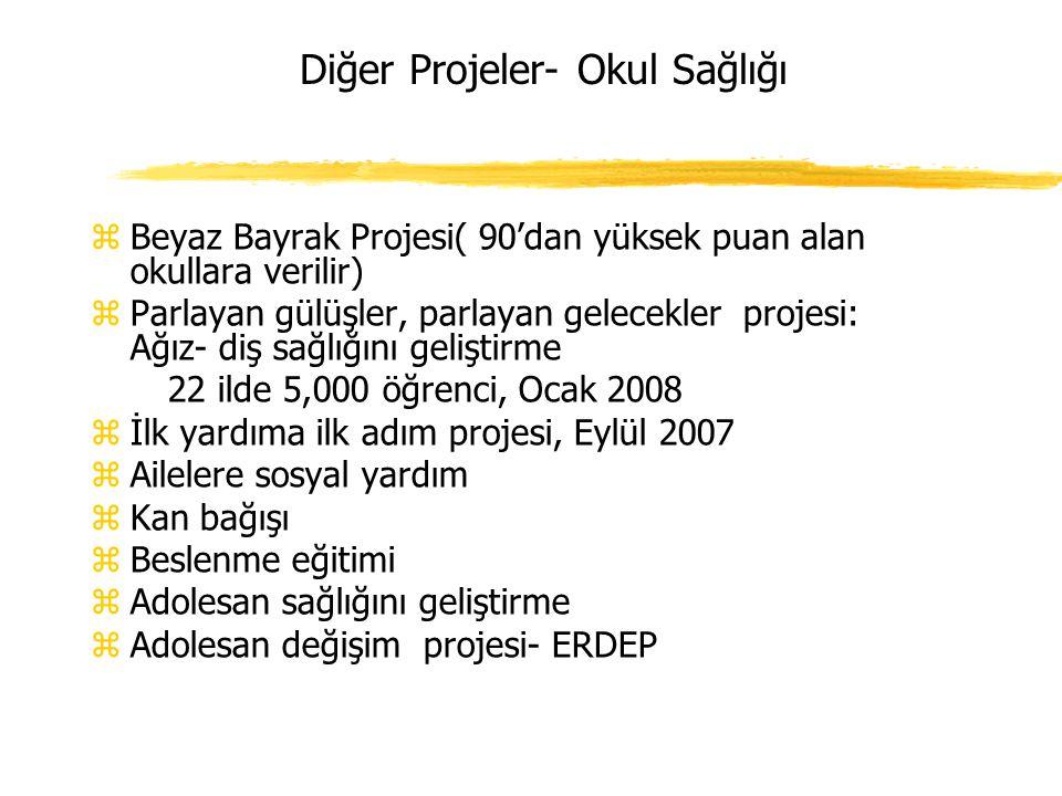 Diğer Projeler- Okul Sağlığı