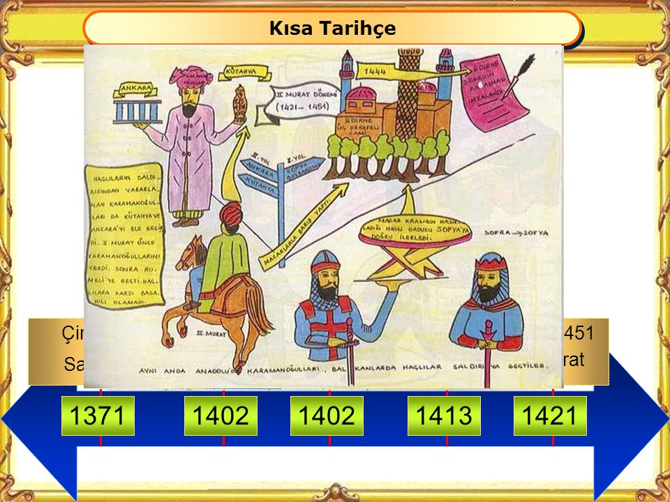 1371 1402 1402 1413 1421 Kısa Tarihçe Çirmen Savaşı Ankara Savaşı