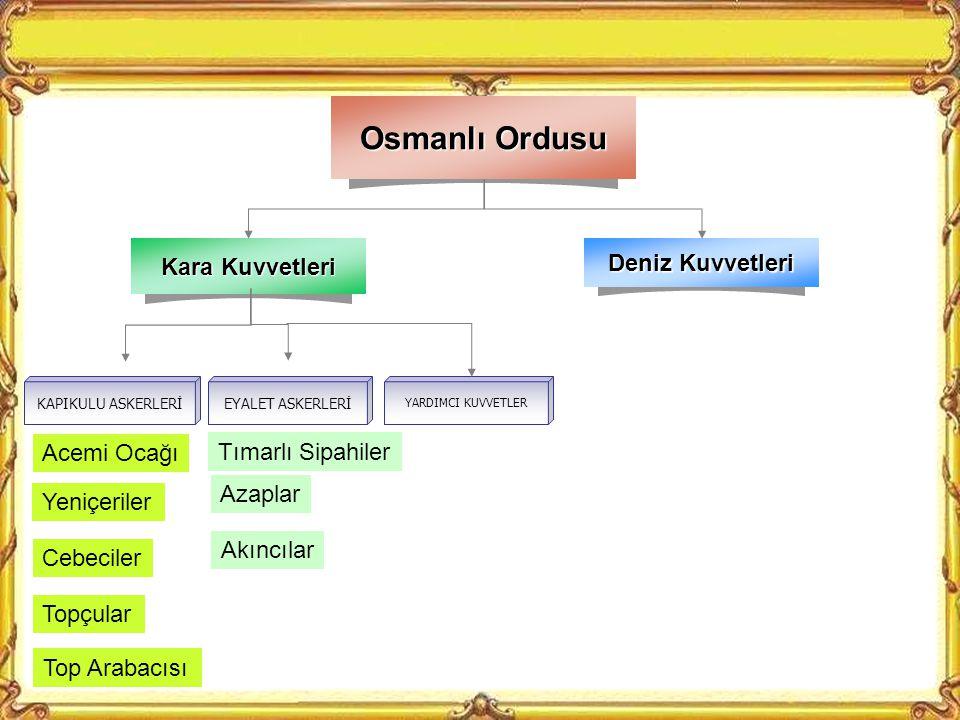 Osmanlı Ordusu Kara Kuvvetleri Deniz Kuvvetleri Acemi Ocağı