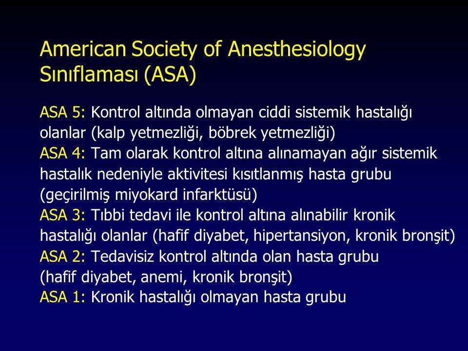 American Society of Anesthesiology Sınıflaması (ASA)
