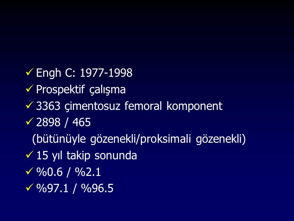 Engh C: 1977-1998 Prospektif çalışma. 3363 çimentosuz femoral komponent. 2898 / 465. (bütünüyle gözenekli/proksimali gözenekli)