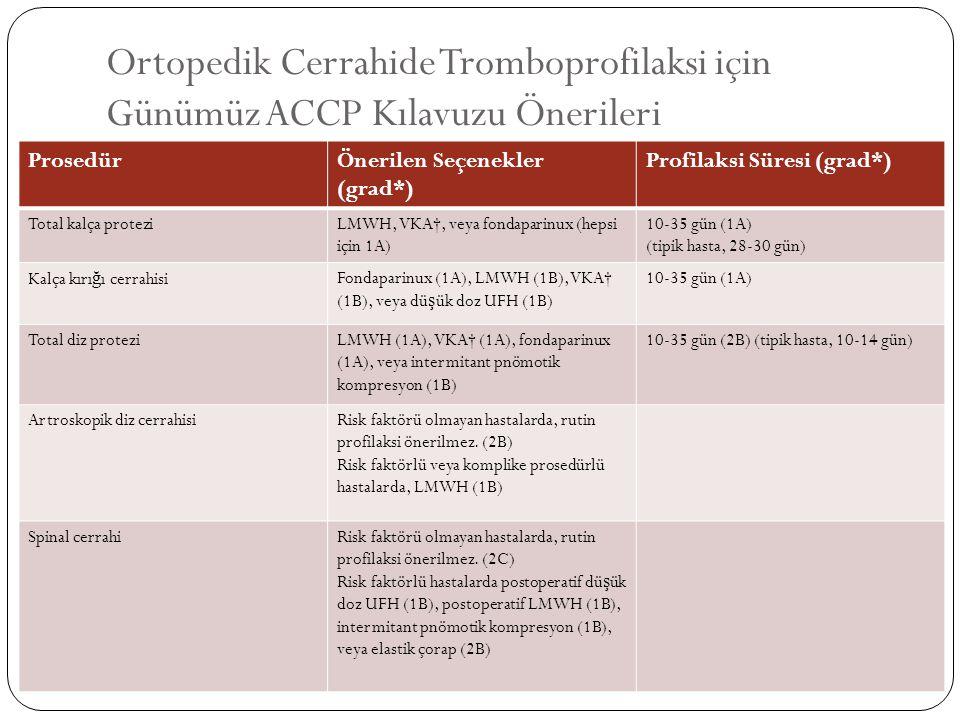 Ortopedik Cerrahide Tromboprofilaksi için Günümüz ACCP Kılavuzu Önerileri