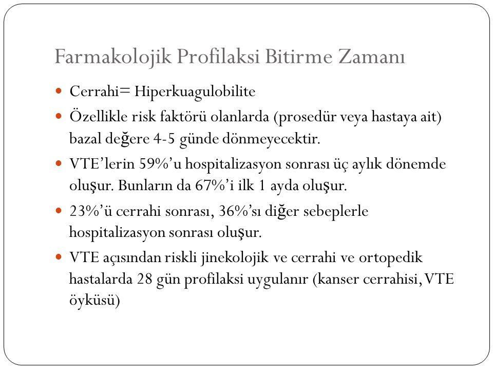 Farmakolojik Profilaksi Bitirme Zamanı