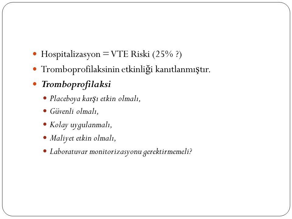 Hospitalizasyon = VTE Riski (25% )