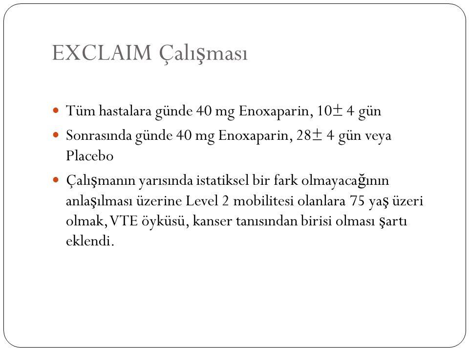 EXCLAIM Çalışması Tüm hastalara günde 40 mg Enoxaparin, 10± 4 gün