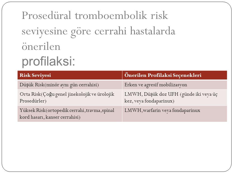 Prosedüral tromboembolik risk seviyesine göre cerrahi hastalarda önerilen