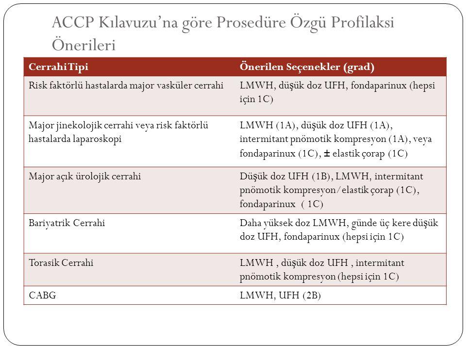 ACCP Kılavuzu'na göre Prosedüre Özgü Profilaksi Önerileri