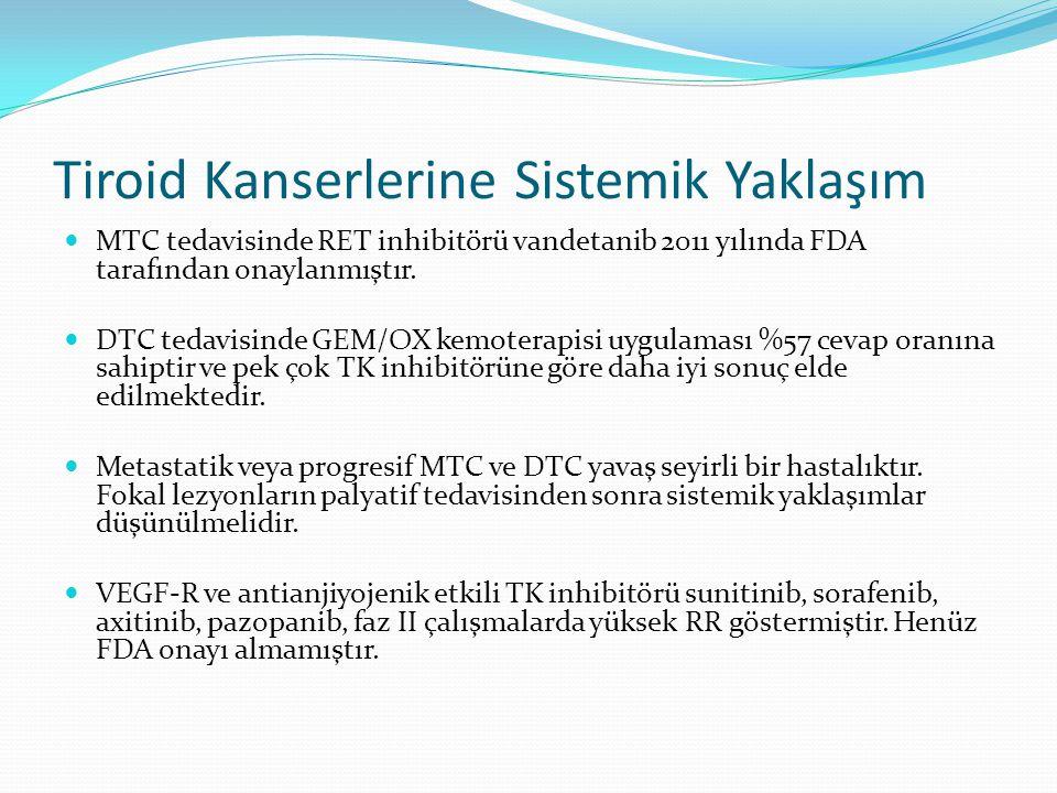 Tiroid Kanserlerine Sistemik Yaklaşım