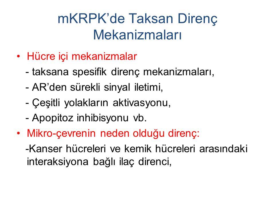 mKRPK'de Taksan Direnç Mekanizmaları