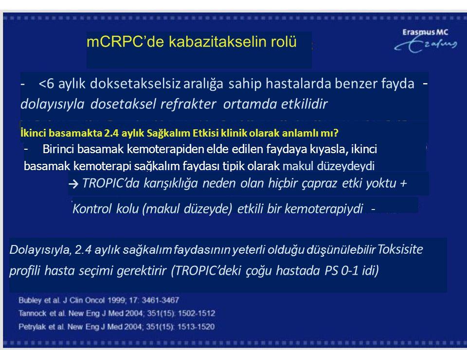 mCRPC'de kabazitakselin rolü