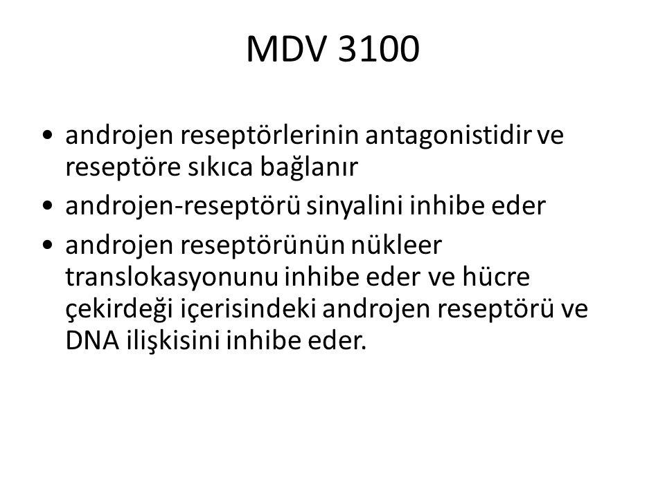MDV 3100 androjen reseptörlerinin antagonistidir ve reseptöre sıkıca bağlanır. androjen-reseptörü sinyalini inhibe eder.