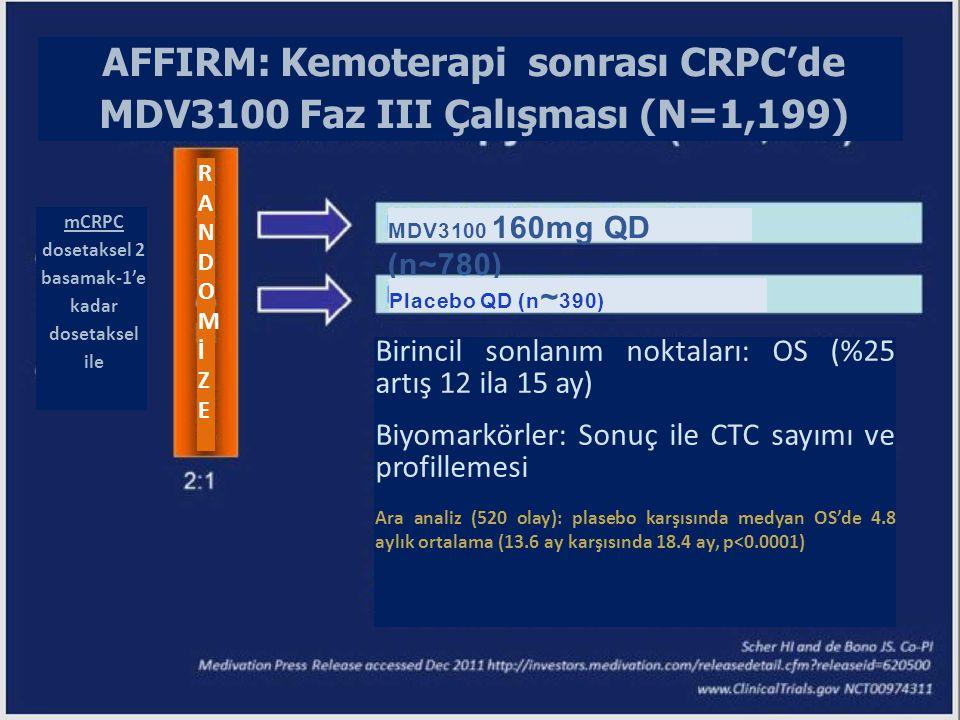 AFFIRM: Kemoterapi sonrası CRPC'de MDV3100 Faz III Çalışması (N=1,199)