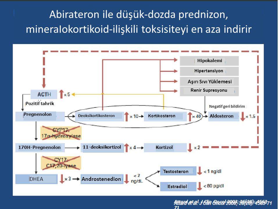 Abirateron ile düşük-dozda prednizon, mineraIokortikoid-ilişkili toksisiteyi en aza indirir