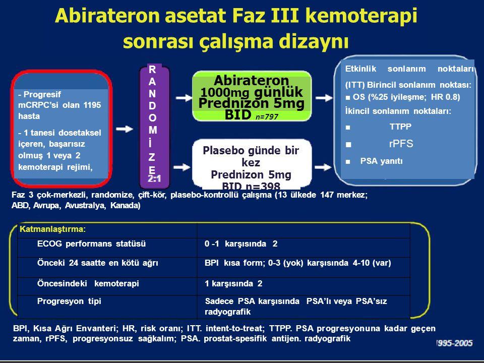 Abirateron asetat Faz III kemoterapi sonrası çalışma dizaynı