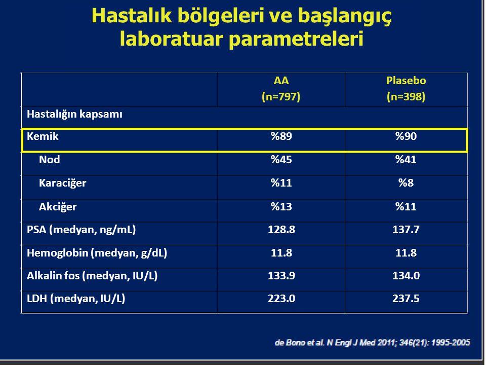 Hastalık bölgeleri ve başlangıç laboratuar parametreleri