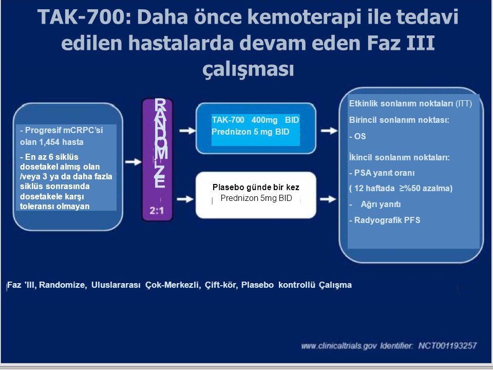 TAK-700: Daha önce kemoterapi ile tedavi edilen hastalarda devam eden Faz III çalışması