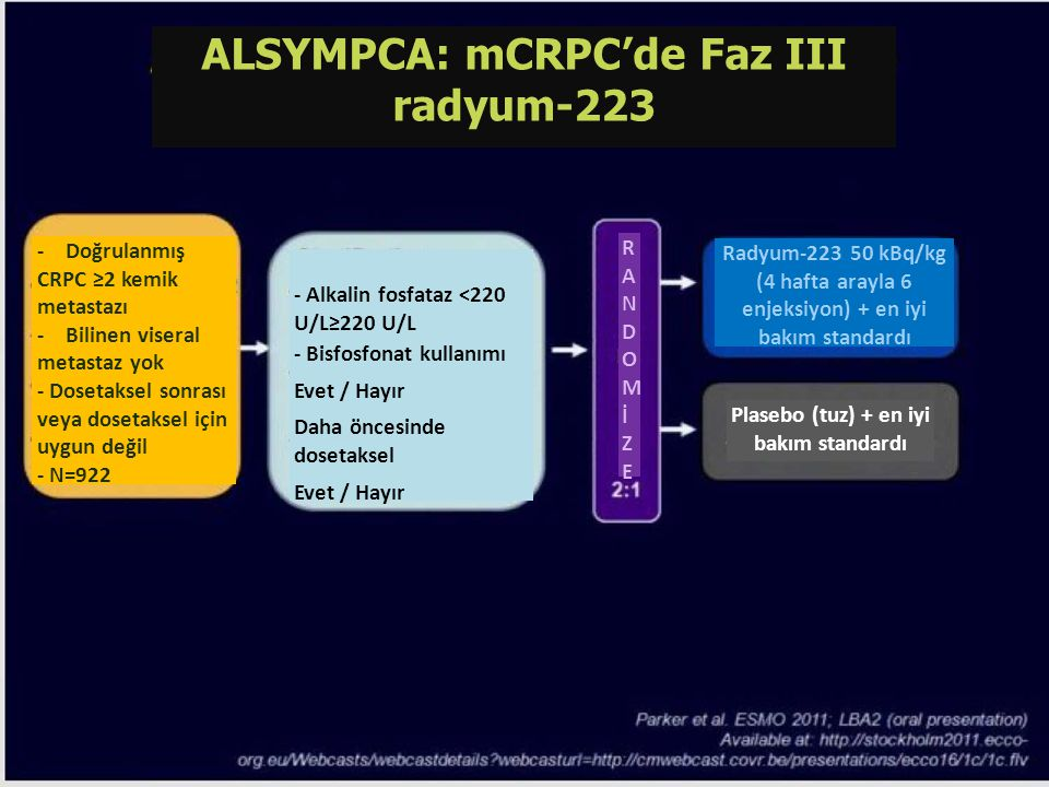 ALSYMPCA: mCRPC'de Faz III radyum-223