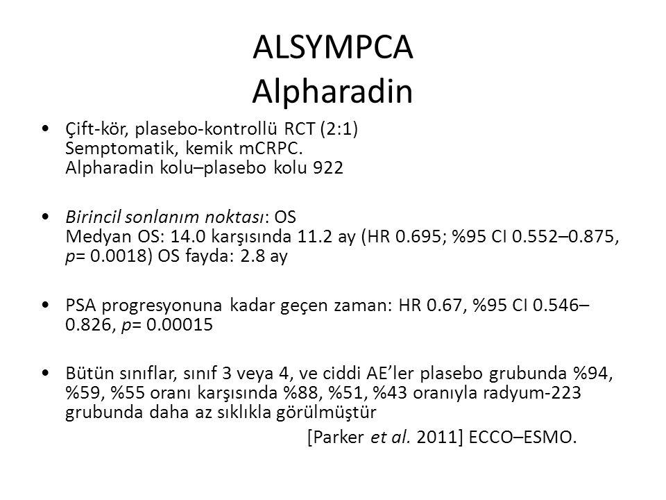 ALSYMPCA Alpharadin Çift-kör, plasebo-kontrollü RCT (2:1) Semptomatik, kemik mCRPC. Alpharadin kolu–plasebo kolu 922.