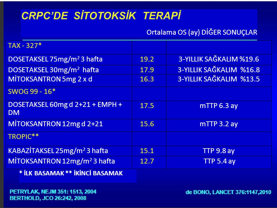 CRPC'DE SİTOTOKSİK TERAPİ
