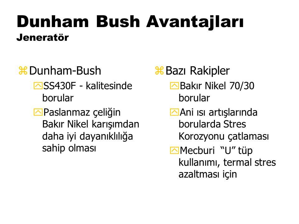 Dunham Bush Avantajları Jeneratör