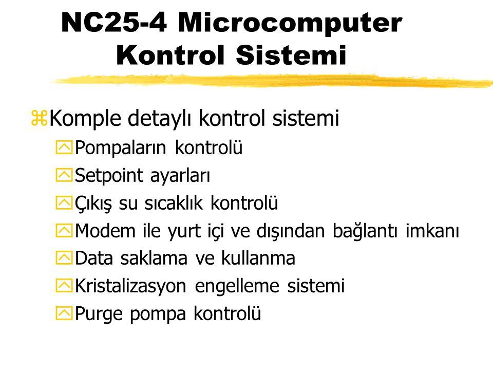 NC25-4 Microcomputer Kontrol Sistemi