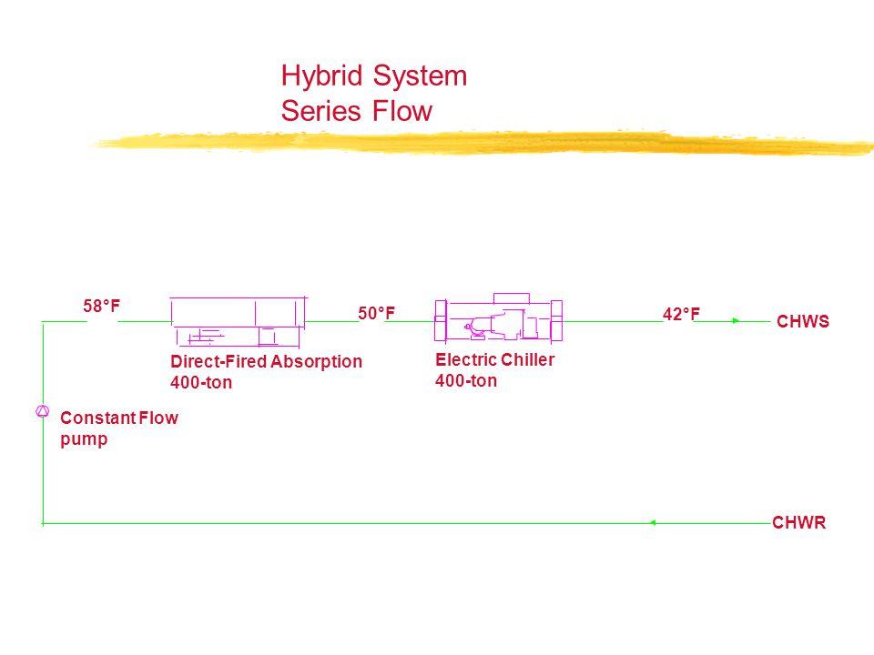 Hybrid System Series Flow