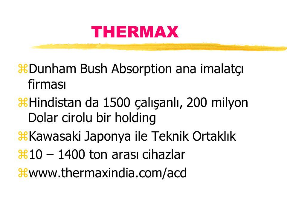 THERMAX Dunham Bush Absorption ana imalatçı firması