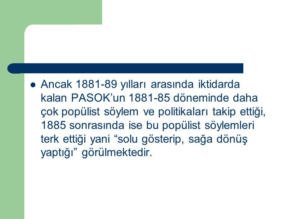Ancak 1881-89 yılları arasında iktidarda kalan PASOK'un 1881-85 döneminde daha çok popülist söylem ve politikaları takip ettiği, 1885 sonrasında ise bu popülist söylemleri terk ettiği yani solu gösterip, sağa dönüş yaptığı görülmektedir.