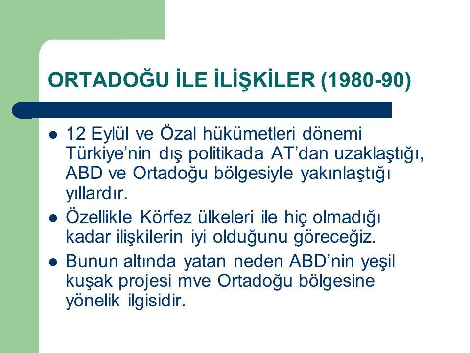 ORTADOĞU İLE İLİŞKİLER (1980-90)