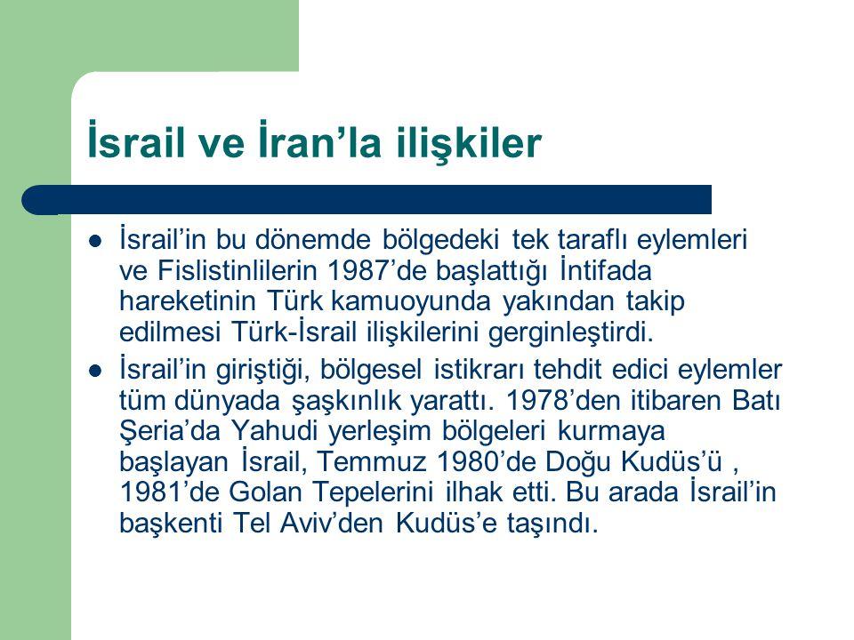 İsrail ve İran'la ilişkiler
