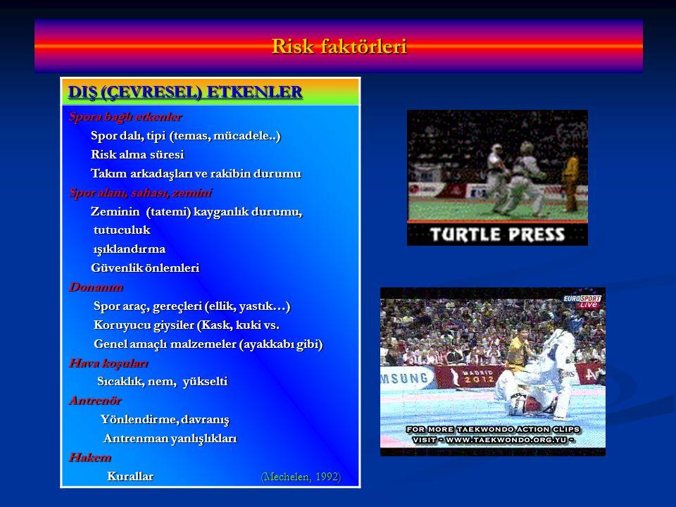 Risk faktörleri DIŞ (ÇEVRESEL) ETKENLER Spora bağlı etkenler