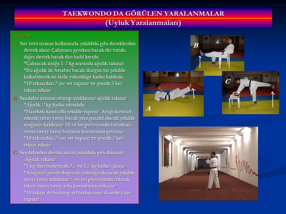TAEKWONDO DA GÖRÜLEN YARALANMALAR (Uyluk Yaralanmaları)