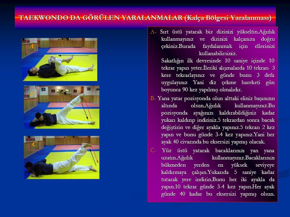 TAEKWONDO DA GÖRÜLEN YARALANMALAR (Kalça Bölgesi Yaralanması)