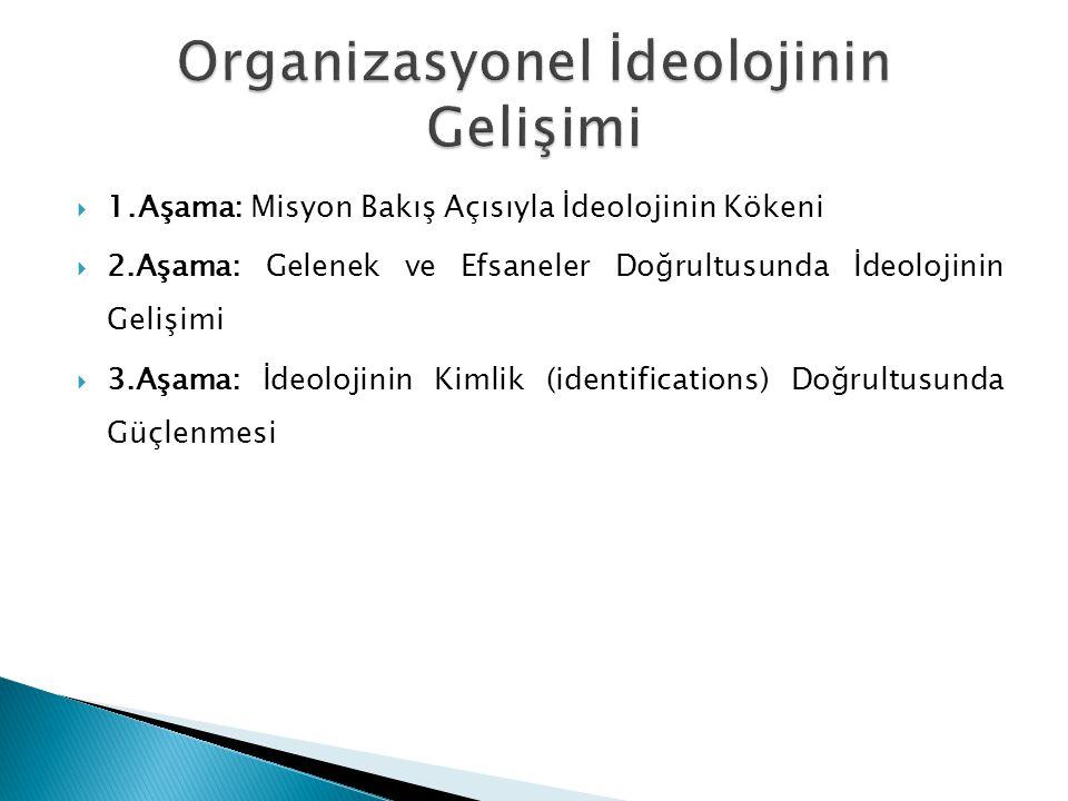 Organizasyonel İdeolojinin Gelişimi