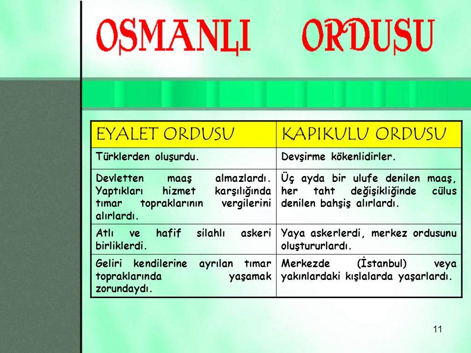 EYALET ORDUSU KAPIKULU ORDUSU Türklerden oluşurdu.