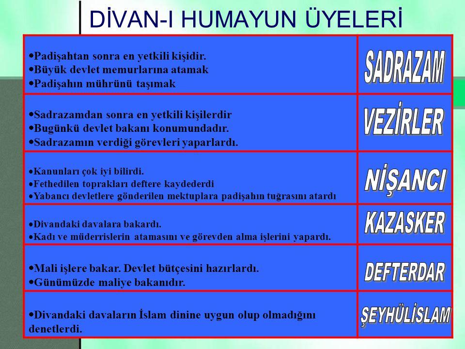 DİVAN-I HUMAYUN ÜYELERİ