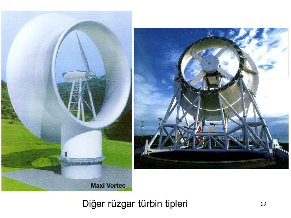 Diğer rüzgar türbin tipleri