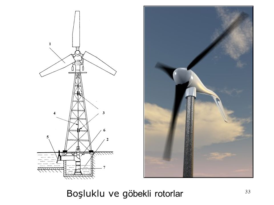 Boşluklu ve göbekli rotorlar