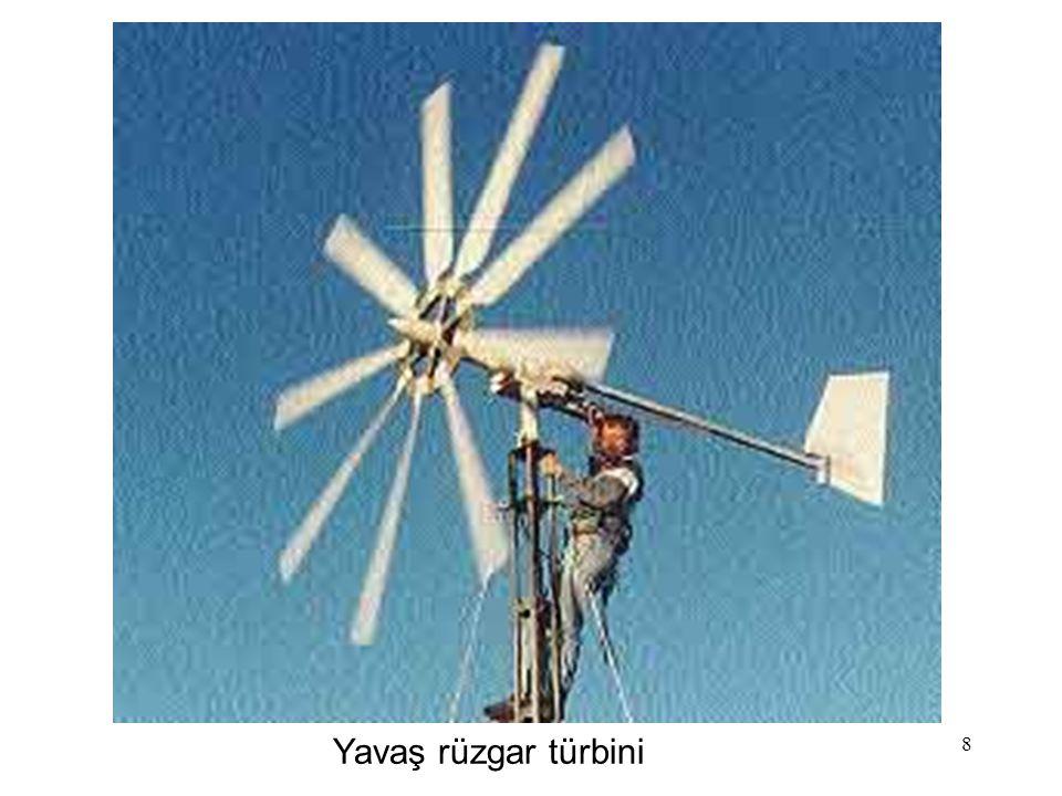 Yavaş rüzgar türbini