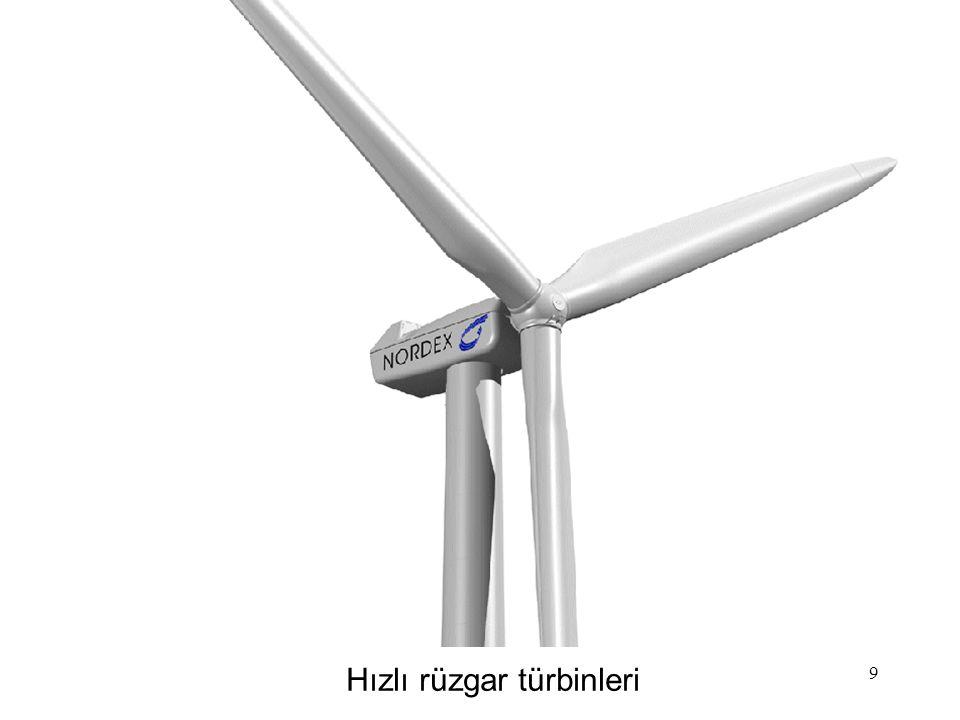 Hızlı rüzgar türbinleri