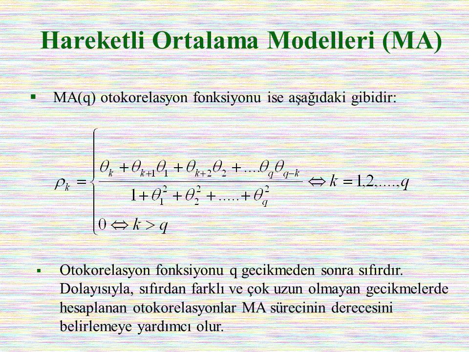 Hareketli Ortalama Modelleri (MA)