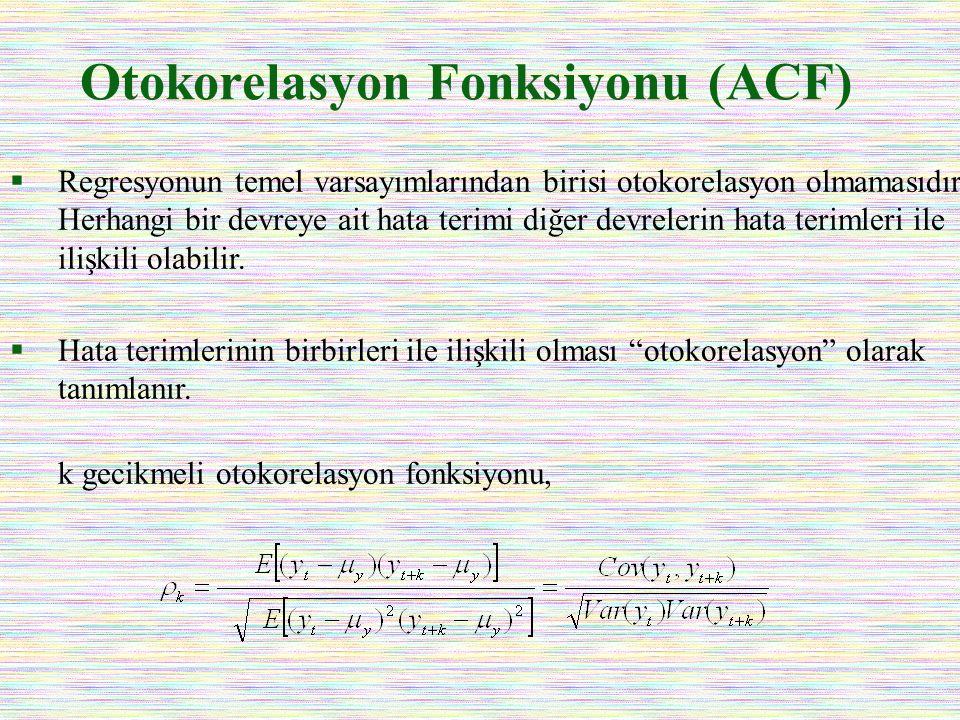 Otokorelasyon Fonksiyonu (ACF)