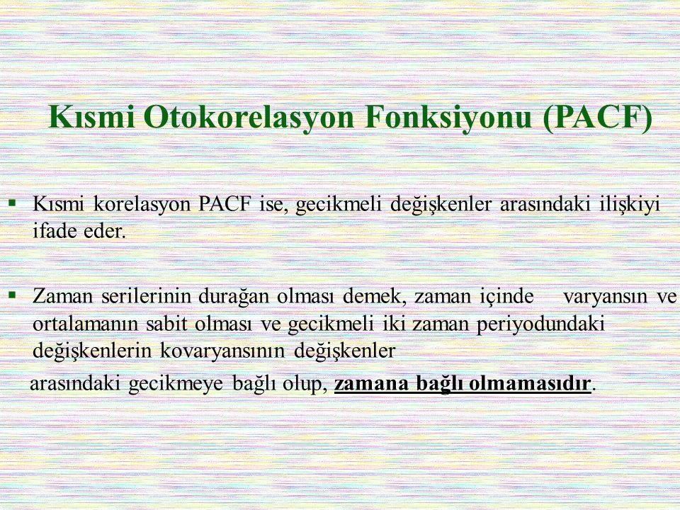 Kısmi Otokorelasyon Fonksiyonu (PACF)
