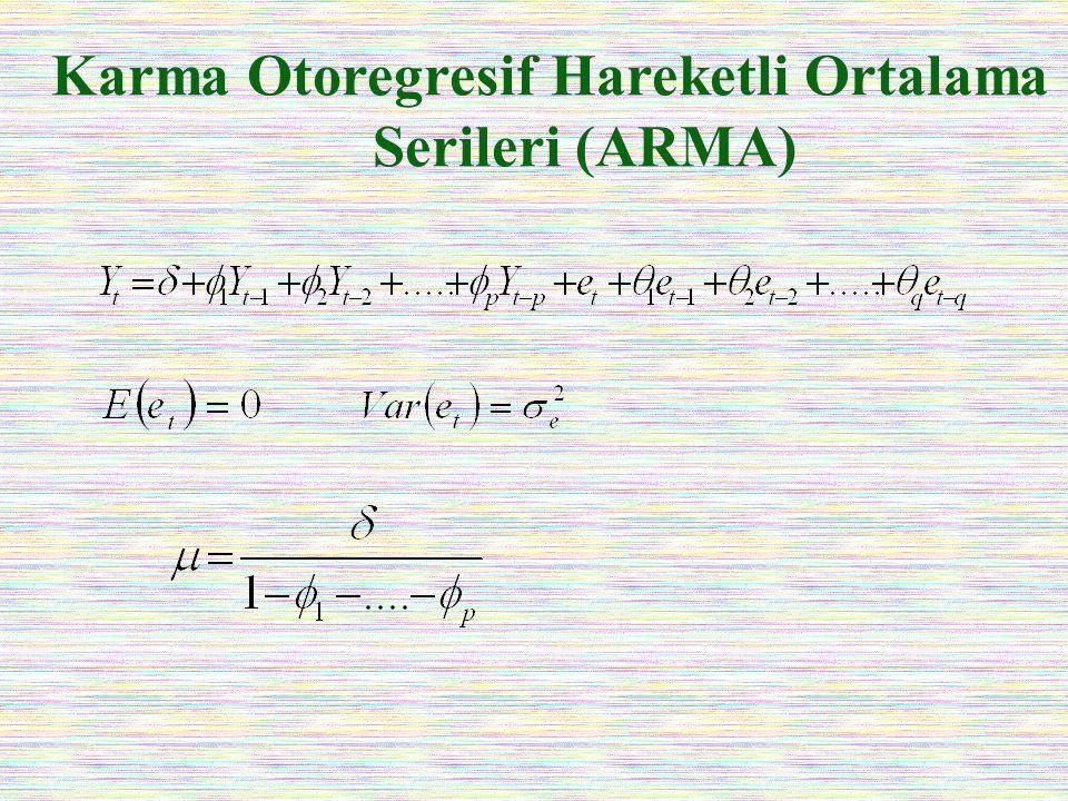 Karma Otoregresif Hareketli Ortalama Serileri (ARMA)