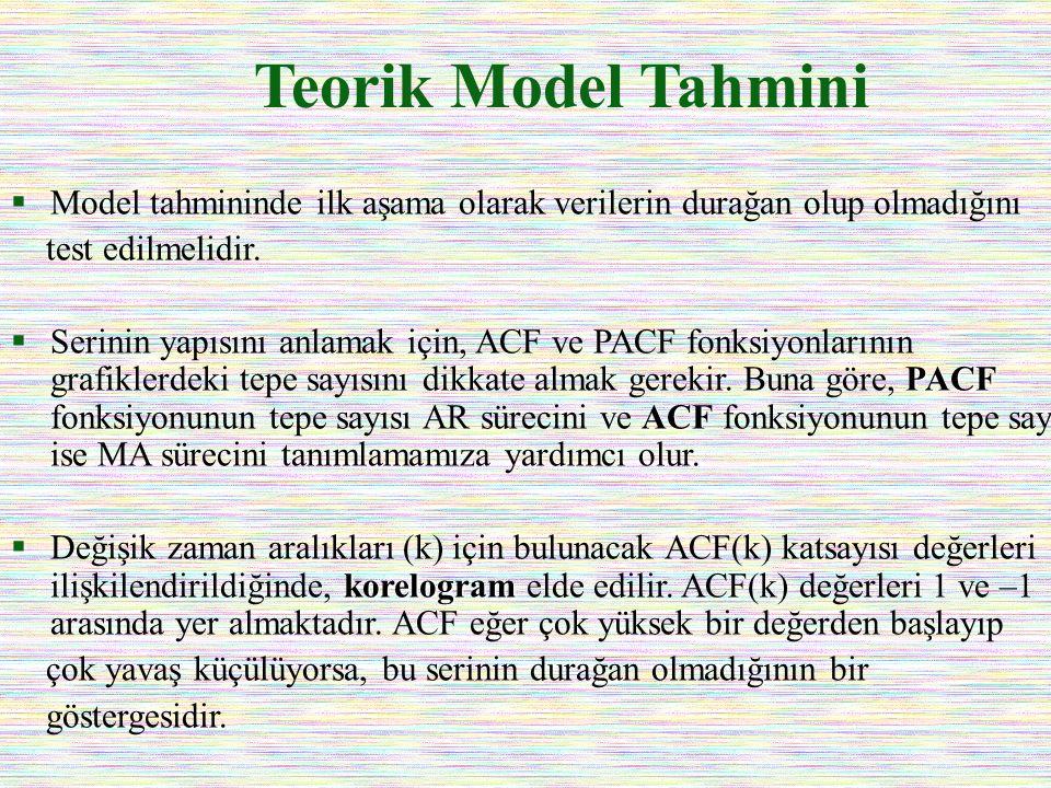 Teorik Model Tahmini Model tahmininde ilk aşama olarak verilerin durağan olup olmadığını. test edilmelidir.